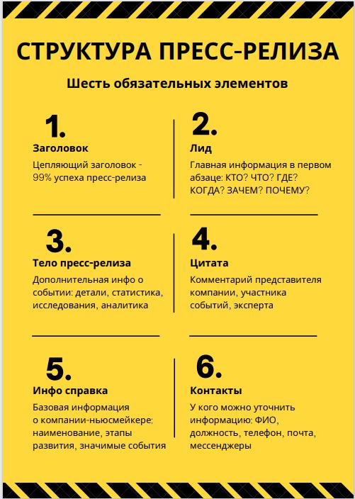 Инфографика структура пресс-релиза