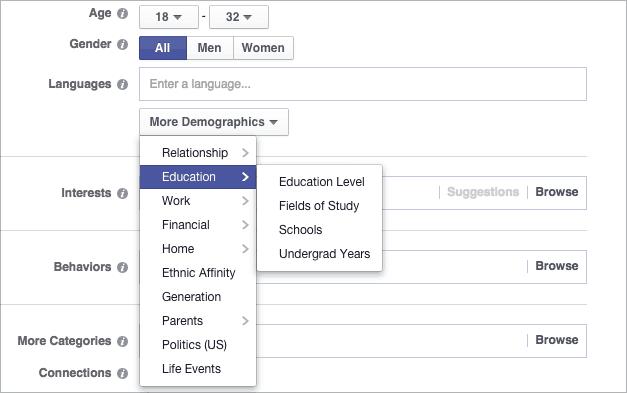 B2B Buyer Personas: Facebook Audience Creation Example