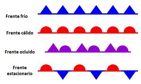 Resultado de imagen de 3 frentes calido frio ocluido
