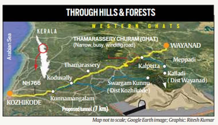 Explained: A proposed road tunnel beneath Western Ghats: purpose, concerns