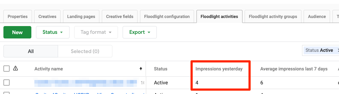 Examples of a floodlight's total Impressions yesterday in the CM360 dashboard