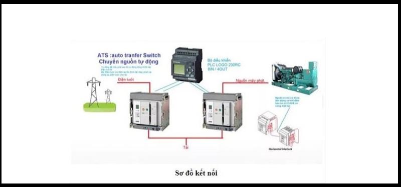 Tủ điện ATS có sơ đồ kết nối thông dụng như thế nào?