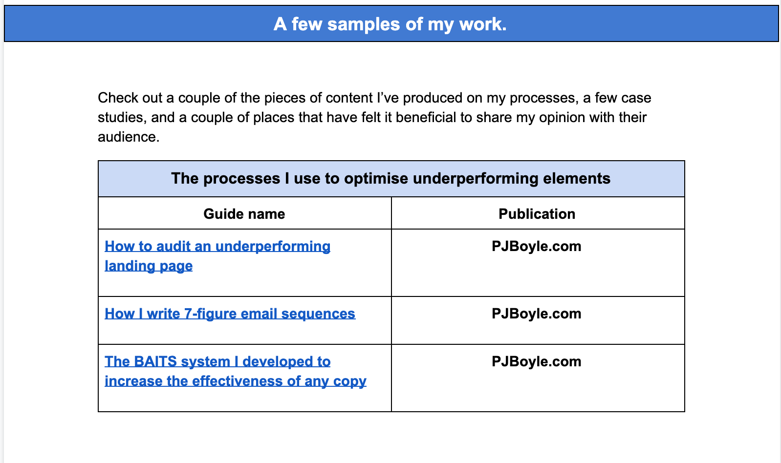 how to list samples of your past work for freelancers
