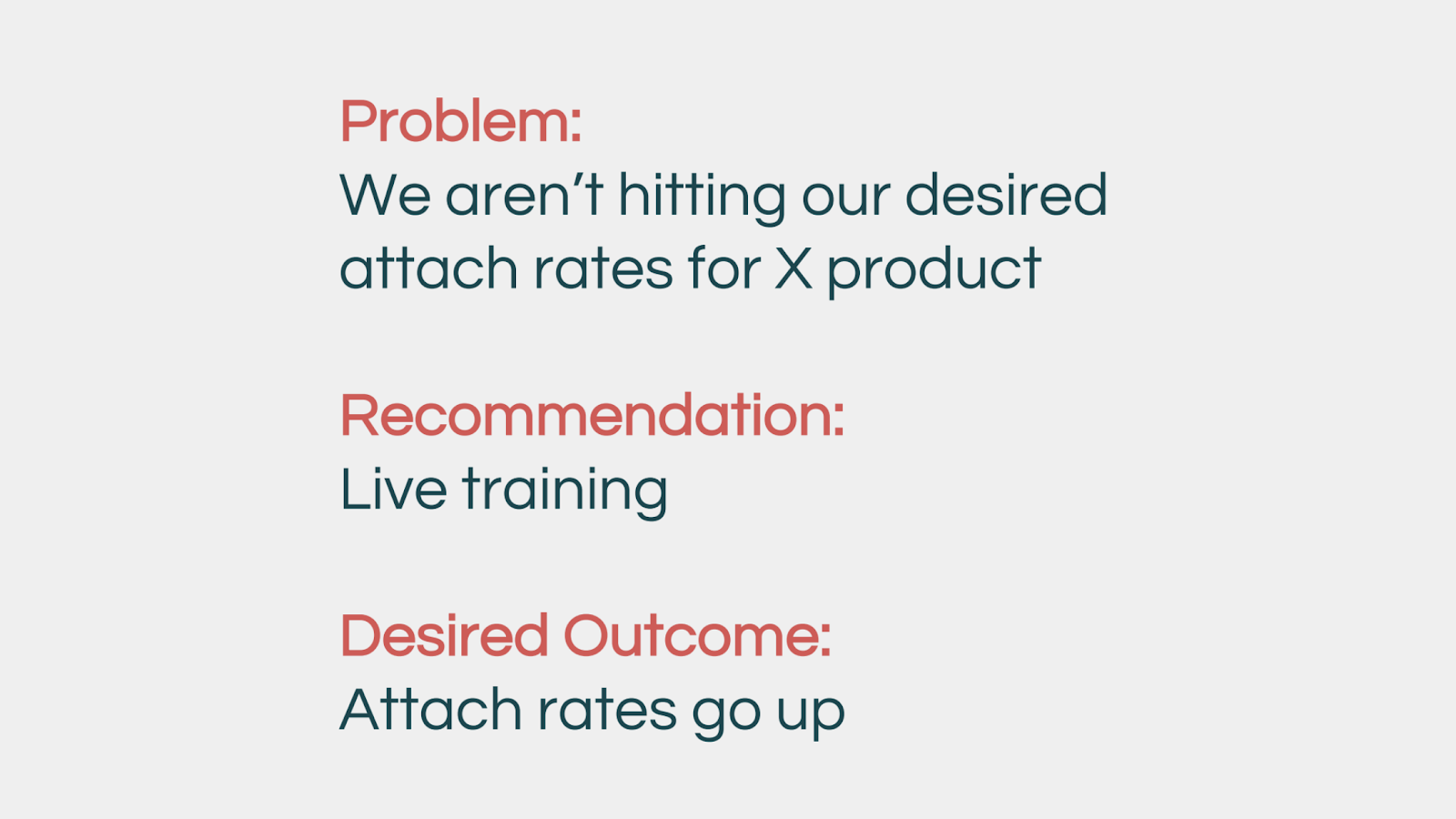 problem, recommendation, desired outcome