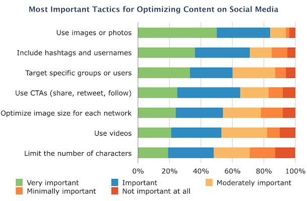 Social-Optimization-Tactics.jpg