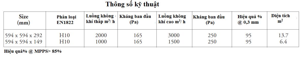 thông số khung lọc khí AAF Biocel BF