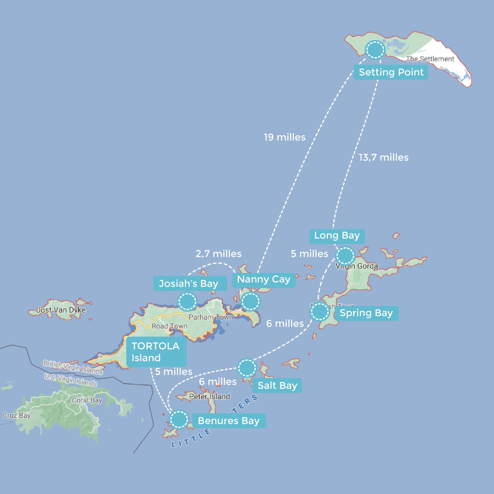 itinéraire dans les îles vierges britanniques