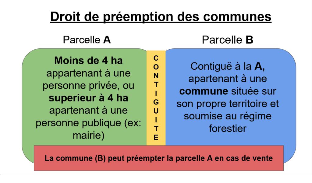 Cette image a un attribut alt vide; le nom du fichier est premmption-commune.png