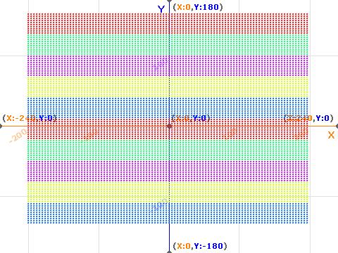 multiple thousands-modeler-sample.png