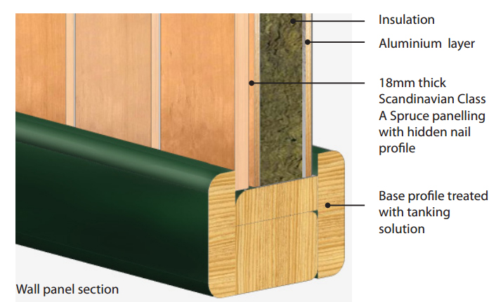 Sauna Panel Section Visual with text 18mm cladding.jpg