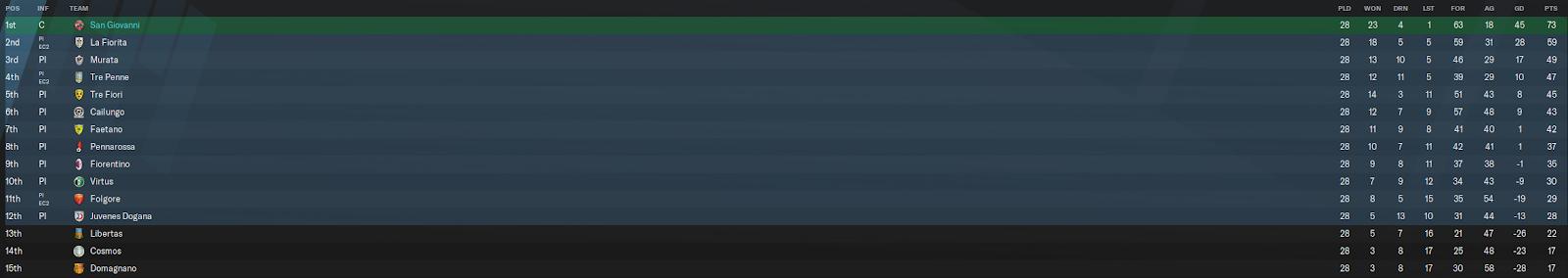 25-26 league table.PNG
