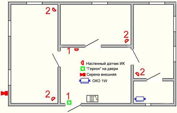 C:UsersGUCULDesktopschema-raspologeniya-datchikov-dvigeniya.jpg