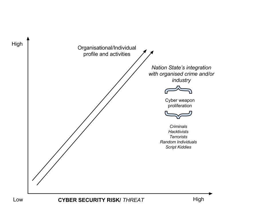 Cyber Security Risk-Threat.jpg