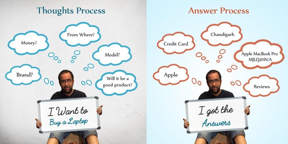 Knowledge Graph gán ý nghĩa cụ thể cho ý định của người dùng.