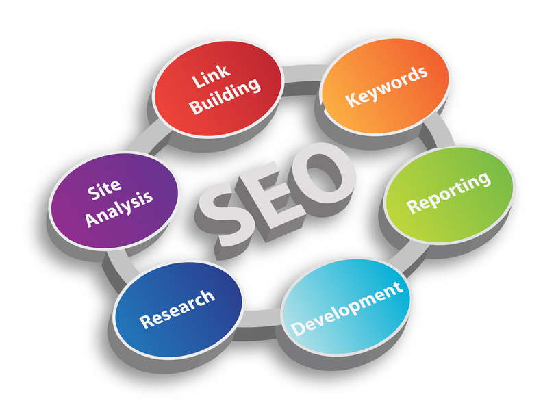 Seo website và Những điều cơ bản cần biết để thắng lợi