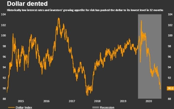 Распродажа биткоинов: сильные покупают, слабые – продают