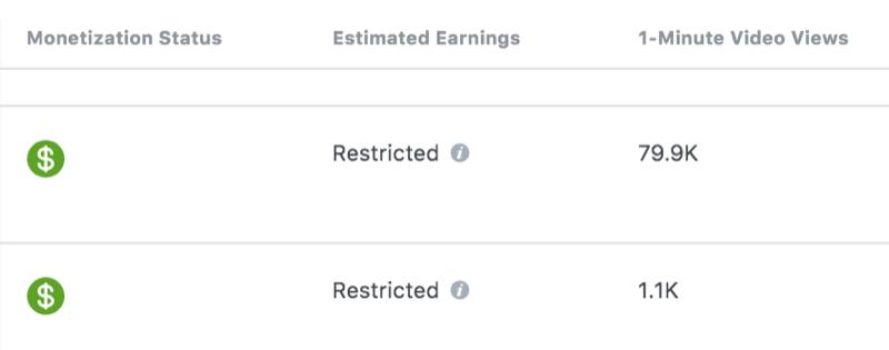 Xem phân tích cấp độ chi tiết Monetization