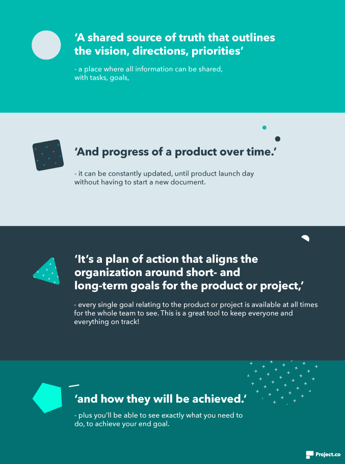 Product roadmap explanation