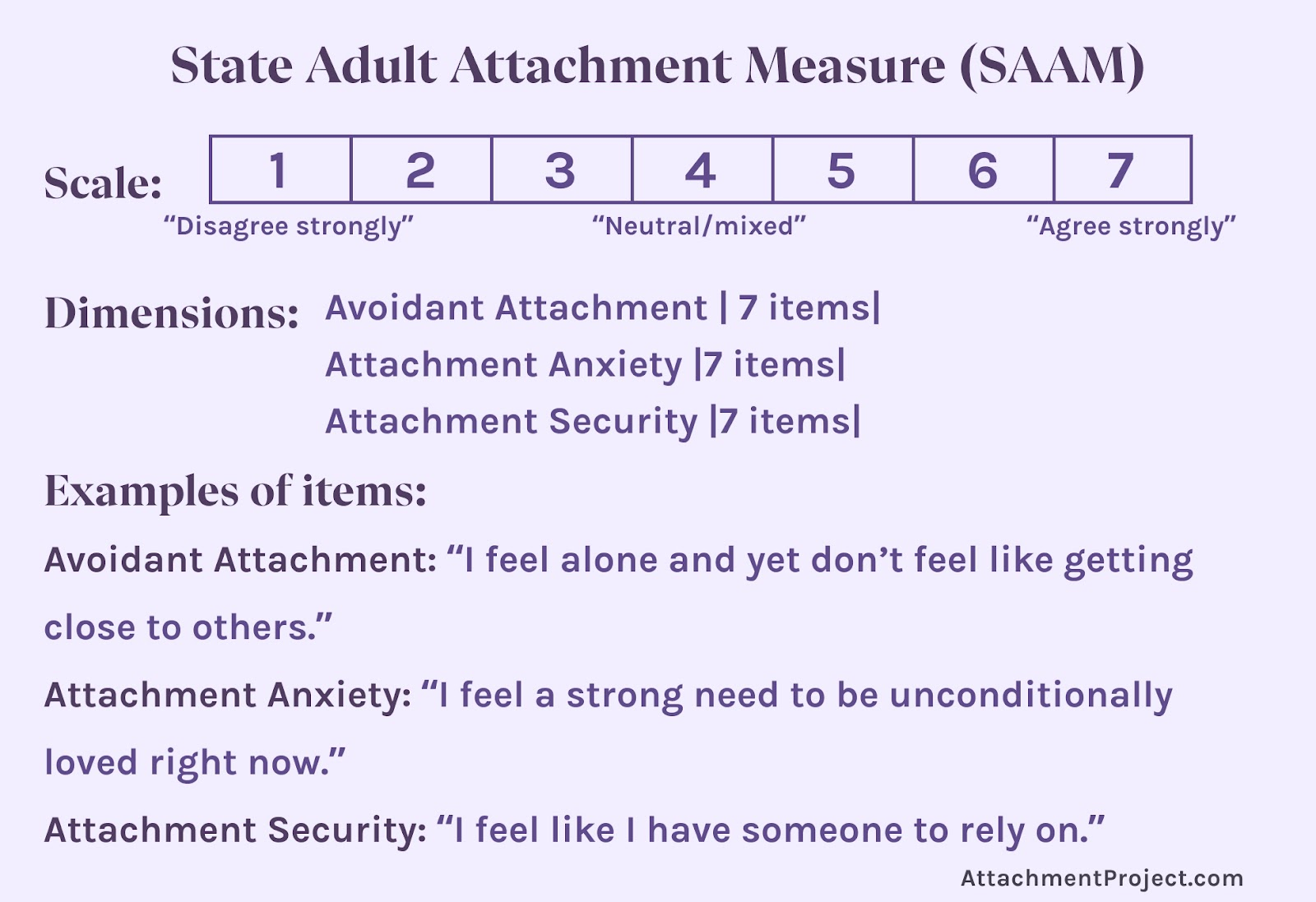 Attachment Style Tests - 9. State Adult Attachment Measure (SAAM)