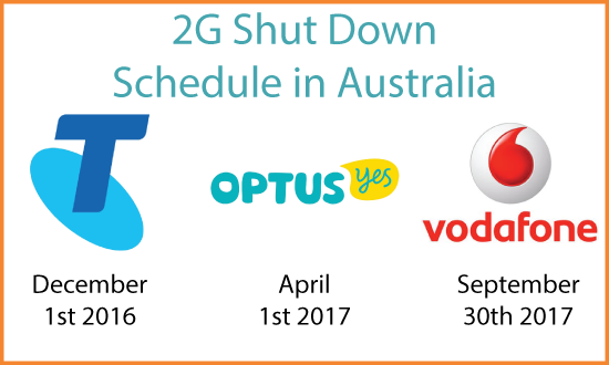 Image result for telstra 2g shutdown