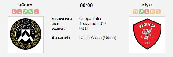 วิเคราะห์บอล อูดิเนเซ่ VS เปรูจา [โคปา อิตาเลีย คัพ] ทีเด็ดบอล