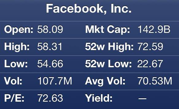 Facebook stock.jpg