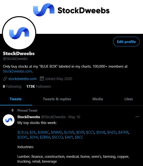 StockDweebs Review: Is StockDweebs legit?