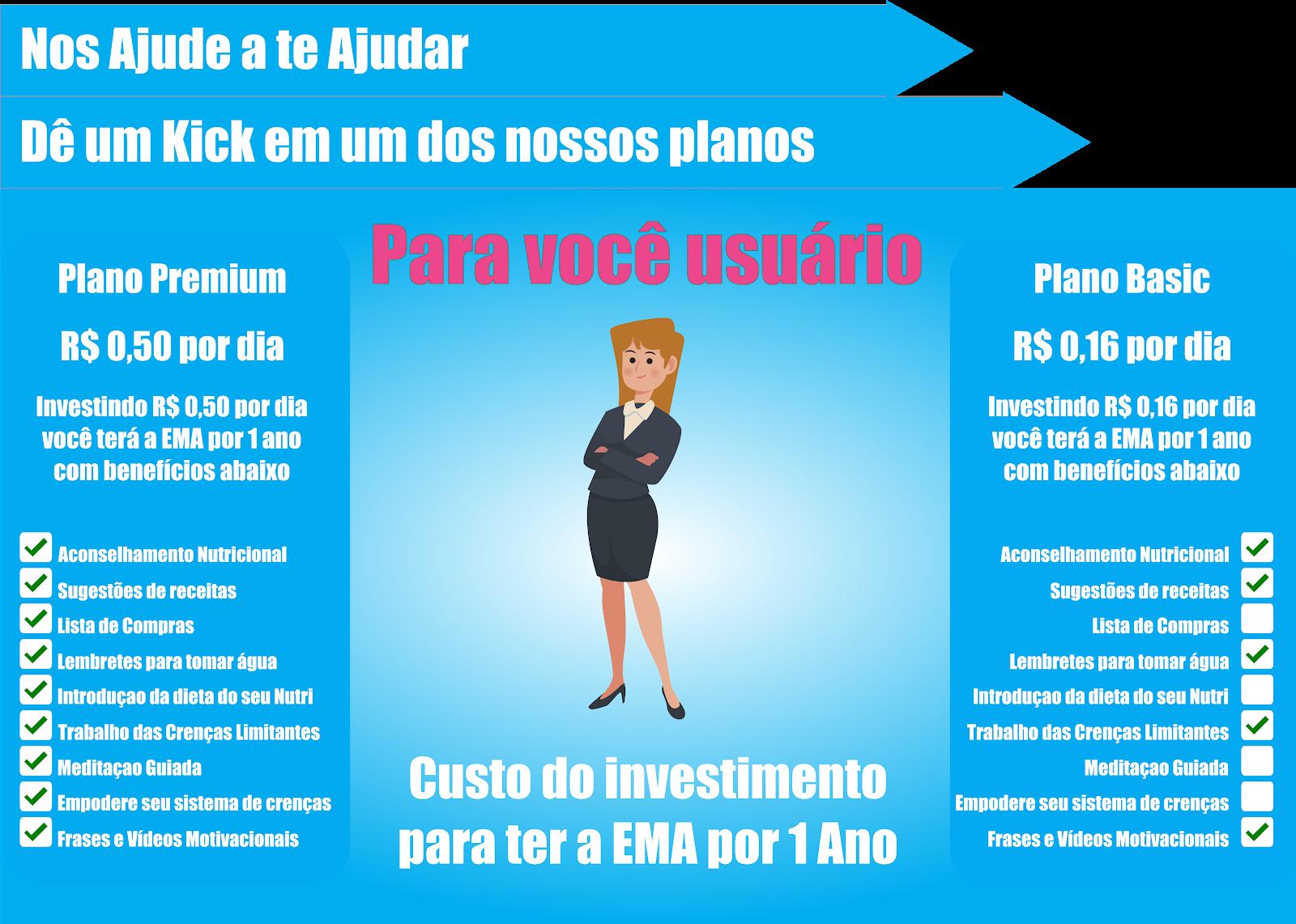 Ema Digital Advisor Kickante