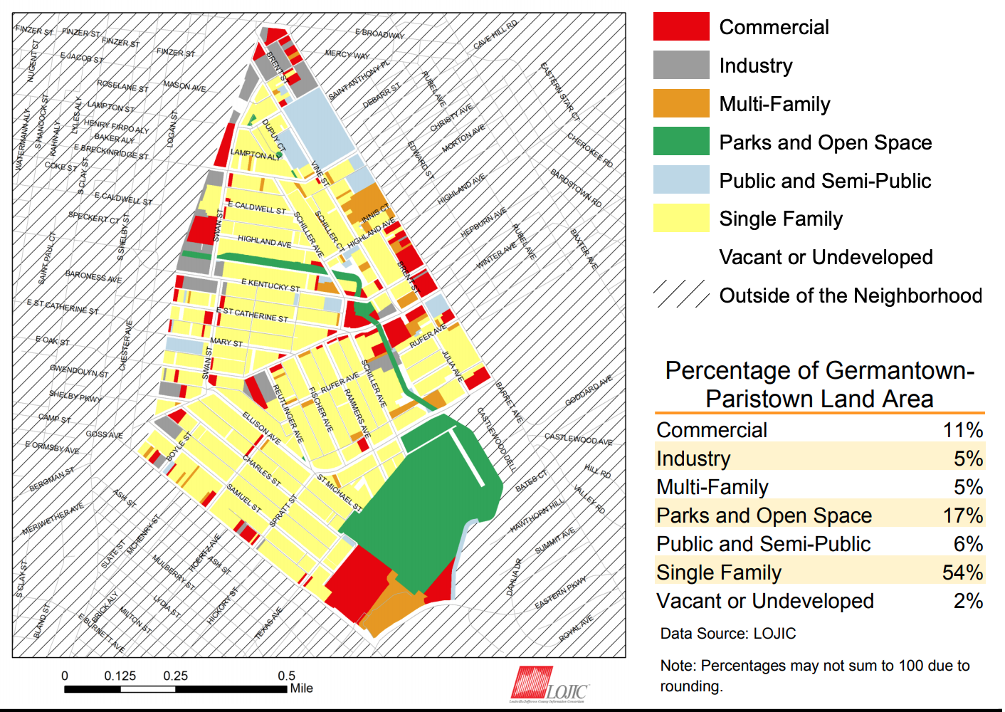 Land Use Germantown Neighborhood Louisville, KY