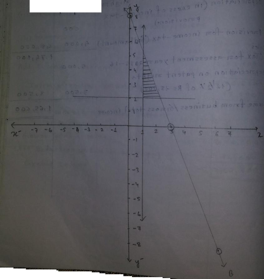 D:\Logo\Statistics Graph\Untitled-1 copy.jpg