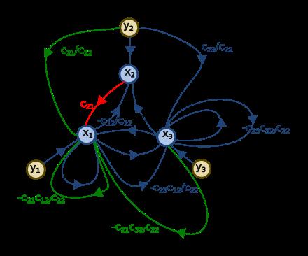 3-equations-step05.svg