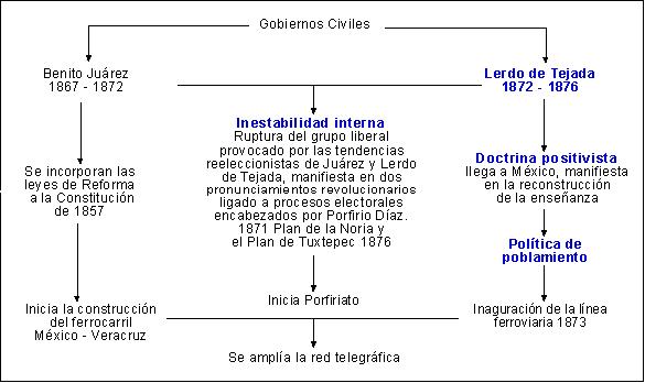 formas de estado y gobierno essay .