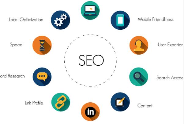 On Digital là đơn vị chuyên cung cấp dịch vụ SEO uy tín và chất lượng nhất