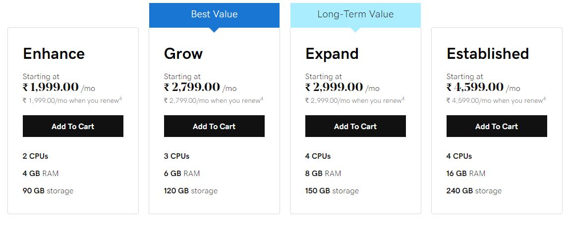 Godaddy India Pricing