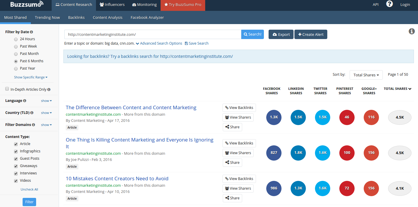 Conducting research on buzzsumo