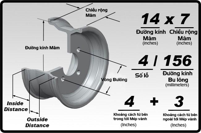 Các thông số kỹ thuật của một chiếc lazang