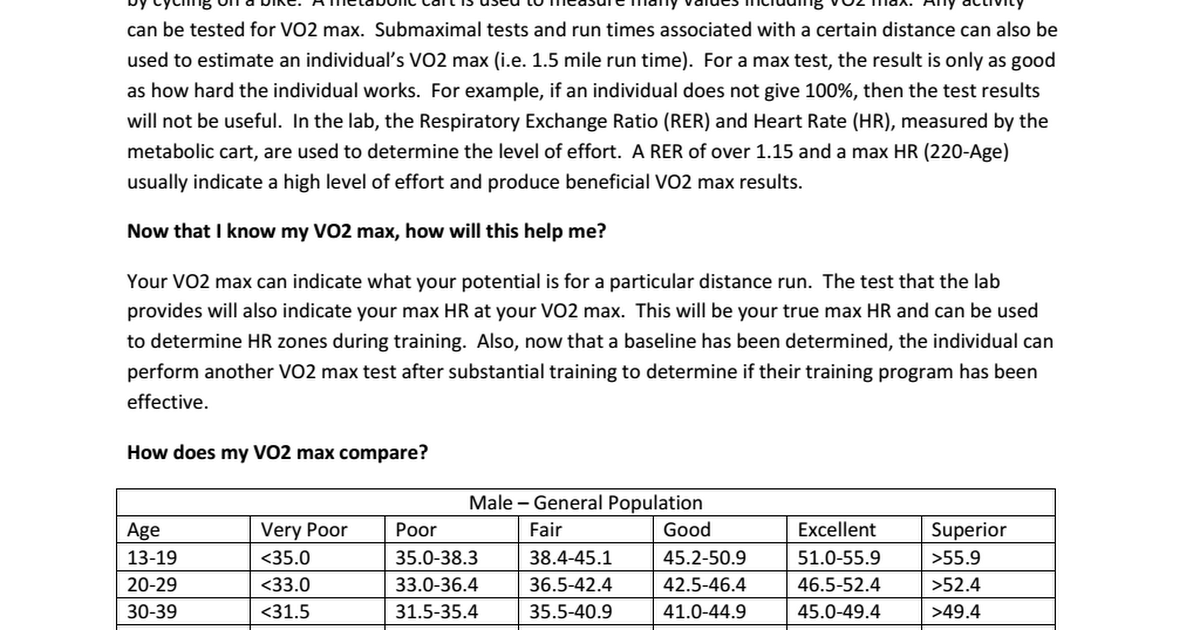 essay on vo2max Aerobic high-intensity intervals improve vo2max more than moderate training helgerud j(1), høydal k, wang e, karlsen t, berg p.