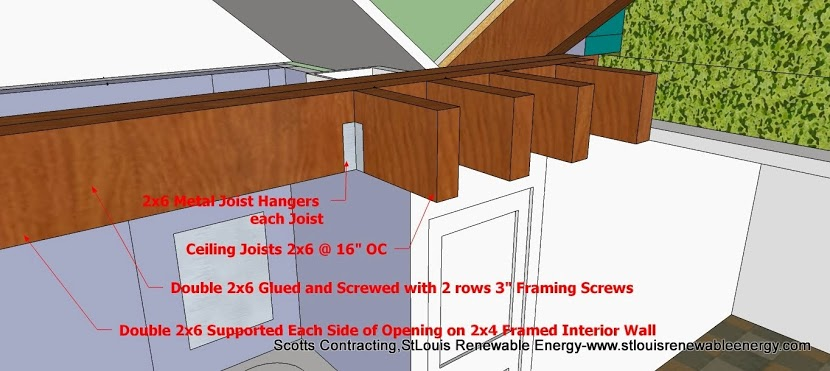 CAD Detail-ceiling joists on 16 inch centers supported by 2x6 ceiling joist hangers attached to a Site Built Double Joist supported by the 2x4 Interior Walls