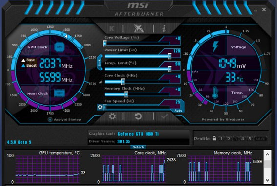 review regarding Overclocking with MSI Afterburner