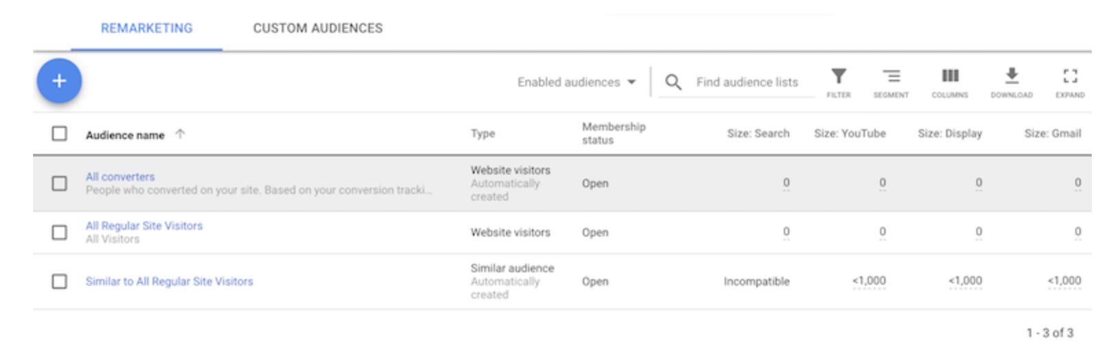 Paid search audiences, Google audiences