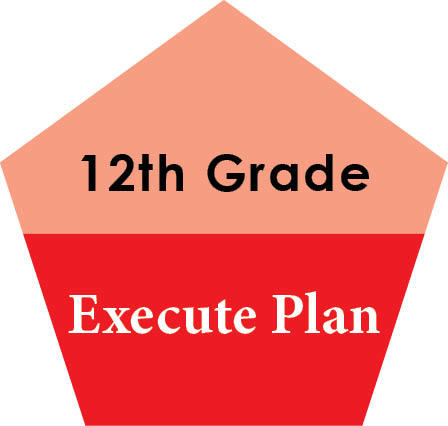 12th Grade: Execute Plan