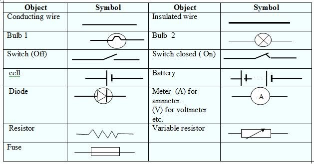 Electric Circuits Simple Science