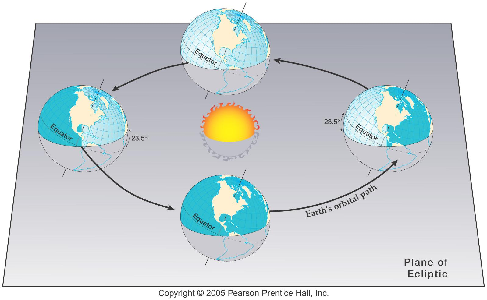 http://web.gccaz.edu/~lnewman/gph111/topic_units/earth_sun/01_20.jpg