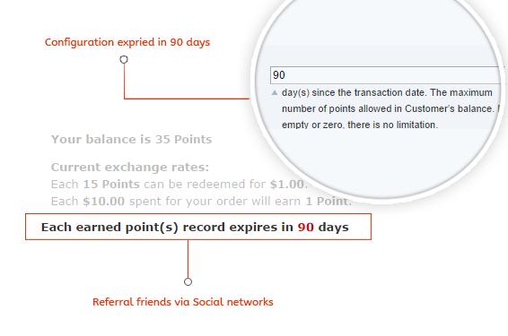 magento reward points Points expiry