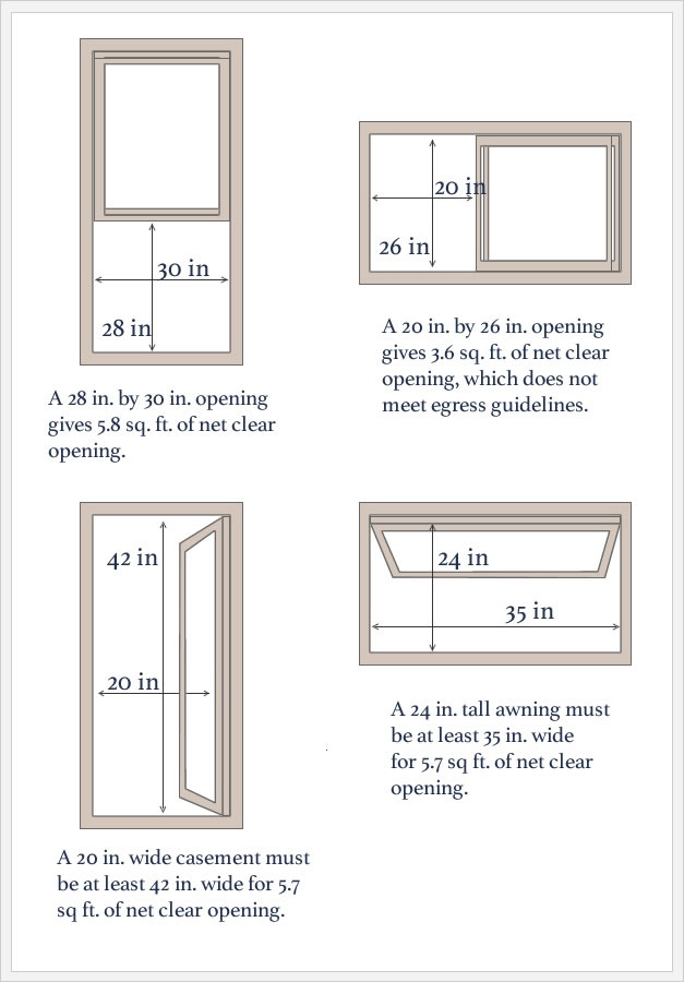 Ibc bedroom window egress for Egress window requirements for bedroom