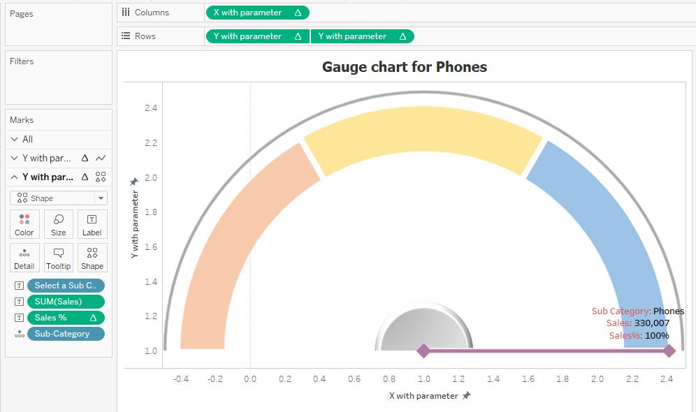 Gauge Chart In Tableau 42