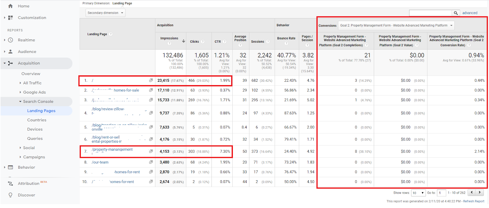 Google Analytics Goals Tutorial - real estate marketing agency