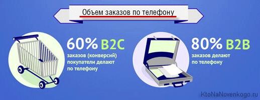 http://ktonanovenkogo.ru/image/18-09-201417-18-38.png