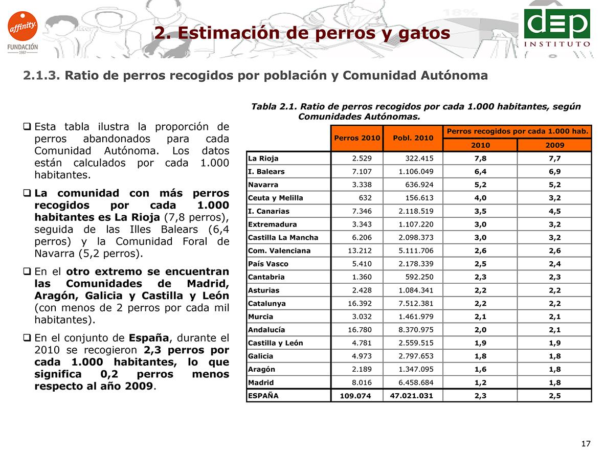 estudioabandono2010-17.jpg