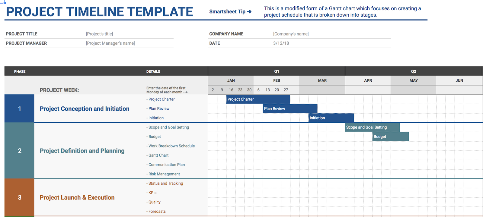 The Template Helps You Visually Break Up A Daunting Project Into Smaller Pieces Ideally Making It Easier And Less Stressful To Organize Delegate Tasks